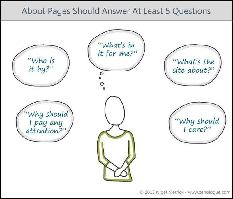 The best about pages aim to answer at least these five basic questions for the prospect...