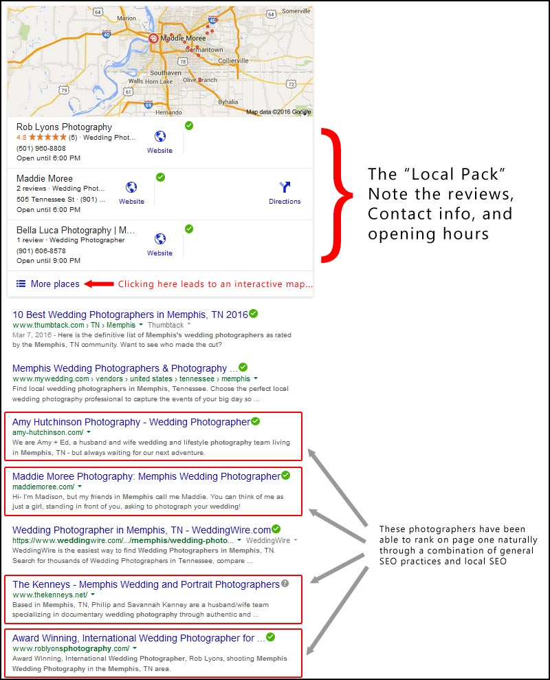 An example of the local search results for