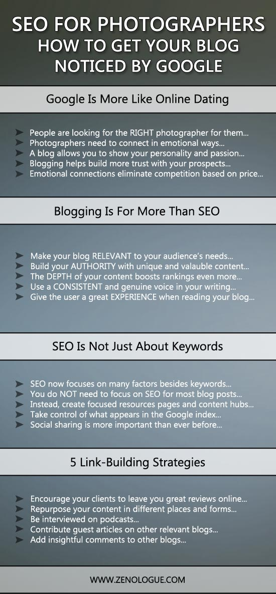 SEO for photography blogs - a summary of tips to get your blog noticed by Google