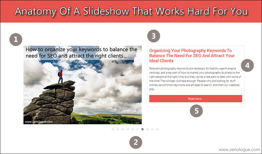 Is Your Website Slideshow Hurting Your Photography Business?